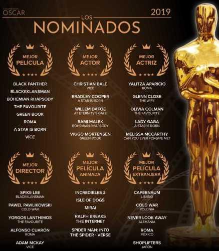 oscars nominacions2019